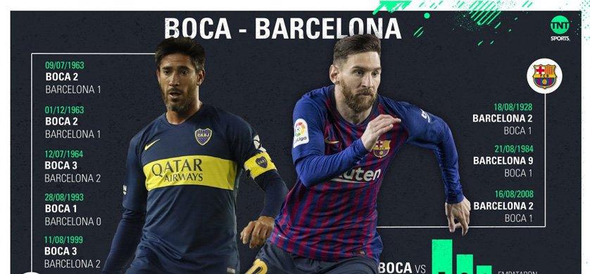 Resultado de imagen para boca barcelona